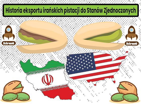 Historia eksportu irańskich pistacji do Stanów Zjednoczonych